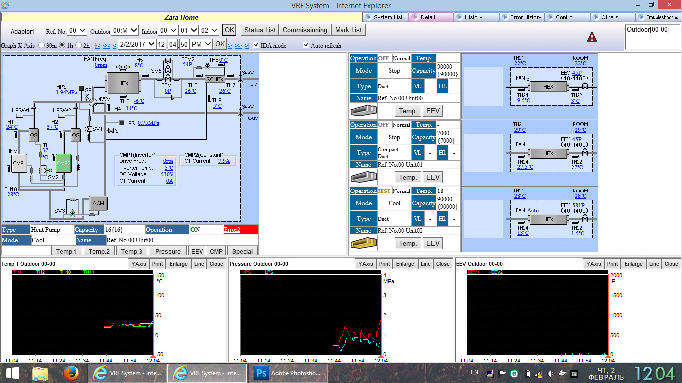 Service Tool for VRF system